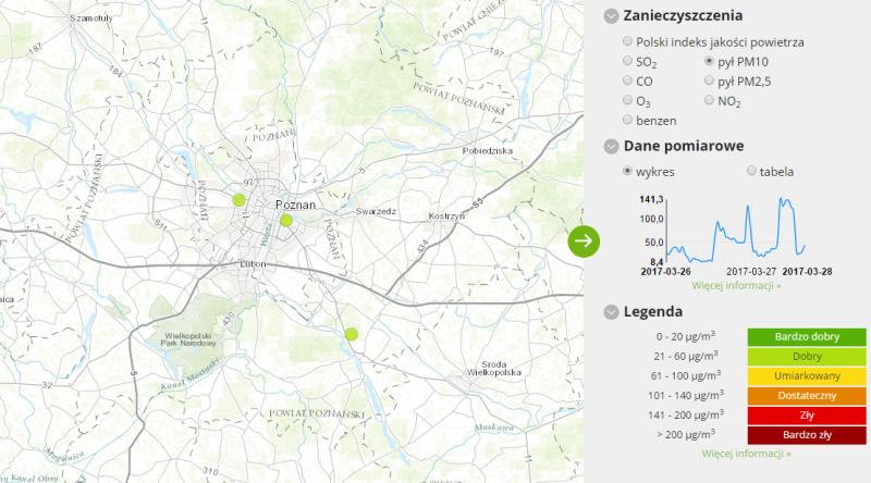 Jakość powietrza w Poznaniu (GIOŚ)